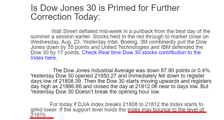 GoMarketwatch prediction of high on Dow 30