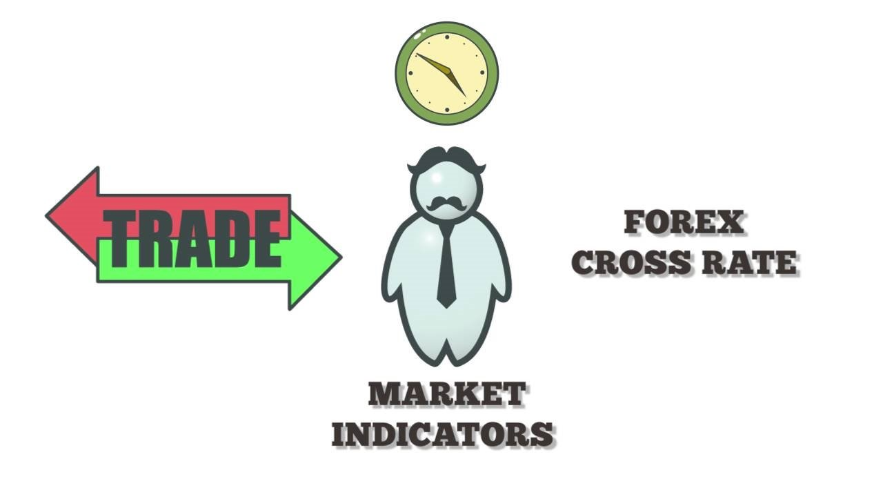 Forex Indicators useful
